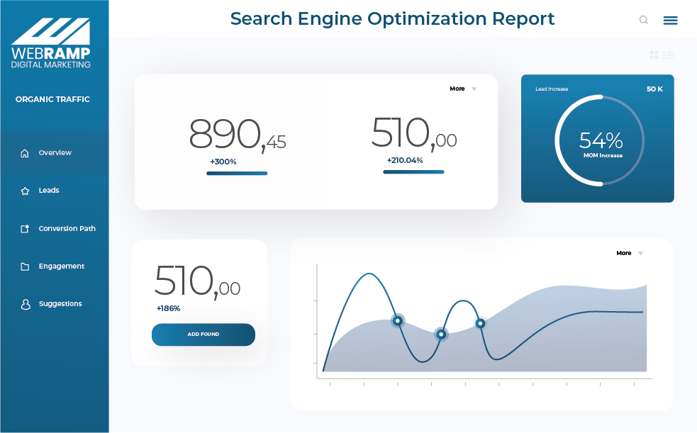 SEO report by Webramp Digital Marketing